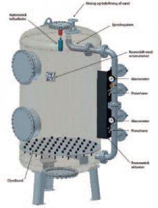 Filterfyldningen består altid af et bærelag og et filterlag, der er sammensat ud fra råvandets karakter. Bærelaget er placeret nederst i filtret oven på dysebunden. Bærelaget består af kis af varierende kornstørrelse med den største kornstørrelse nederst. Bærelaget skal både bære og tilbageholde filterlaget, så det ikke ender i dyserne eller rentvandsbeholderen.